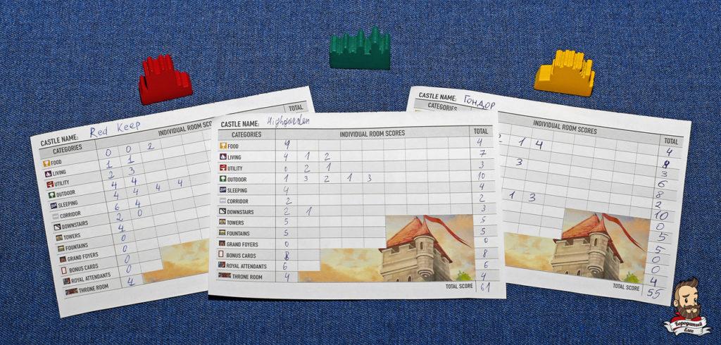Листы для подсчета очков