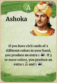 Ашока